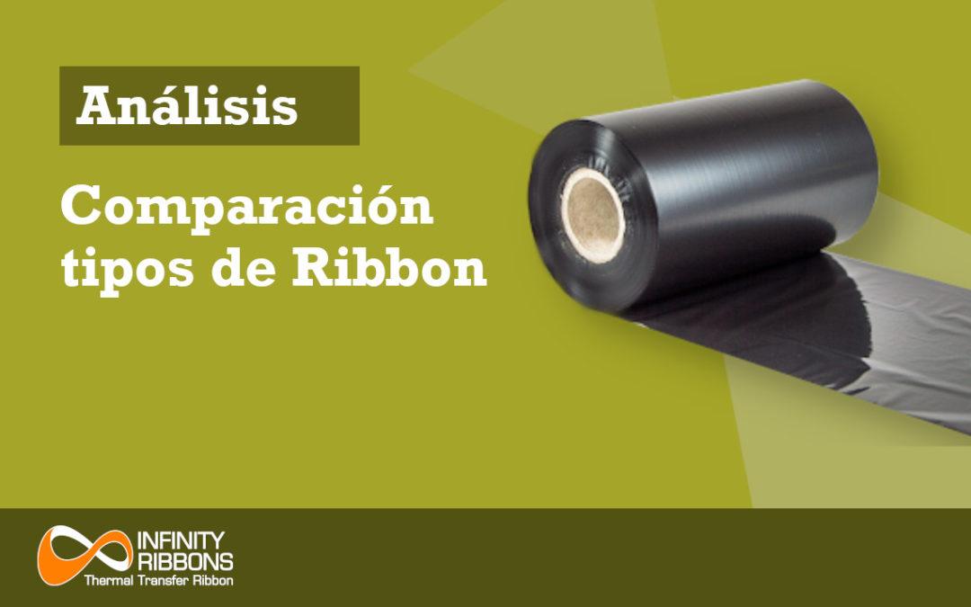 Comparación tipos de Ribbon