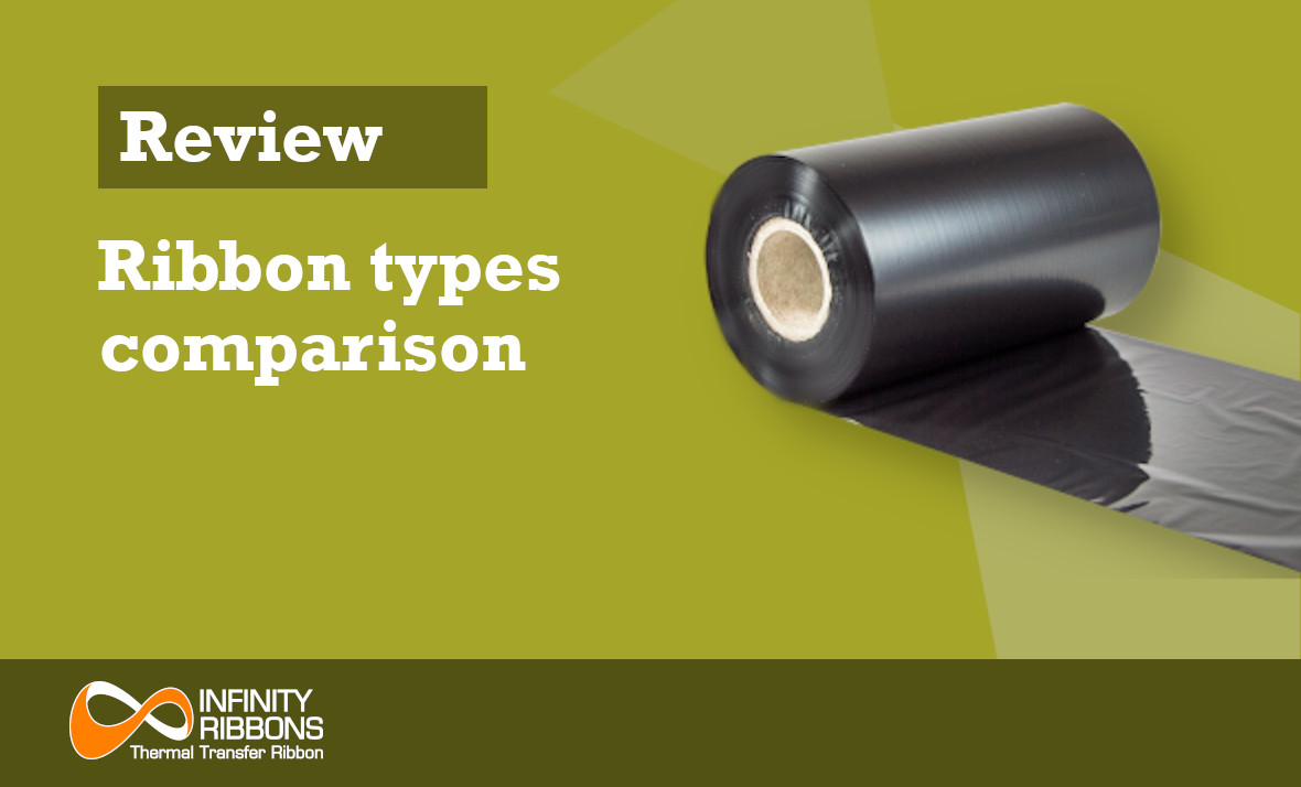 Análisis Comparación Tipos de Ribbon